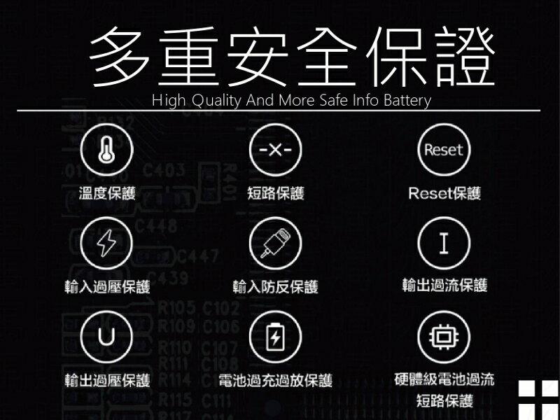 送保護套【小米行動電源2】行動電源 小米行動電源 行動充 隨行充【AB114】 7