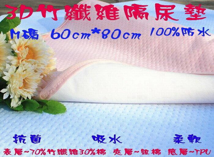 *彩色童話*M碼3D竹纖維吸水隔尿墊/防水尿墊/產褥墊/生理墊/保潔墊 60*80