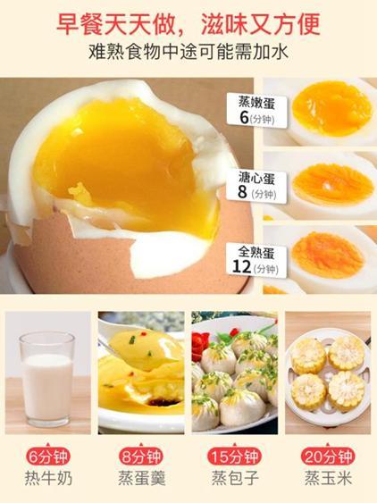 蒸蛋器半球多功能煮蛋器自動斷電小型1人蒸蛋器小家用蒸雞蛋機宿舍神器 2