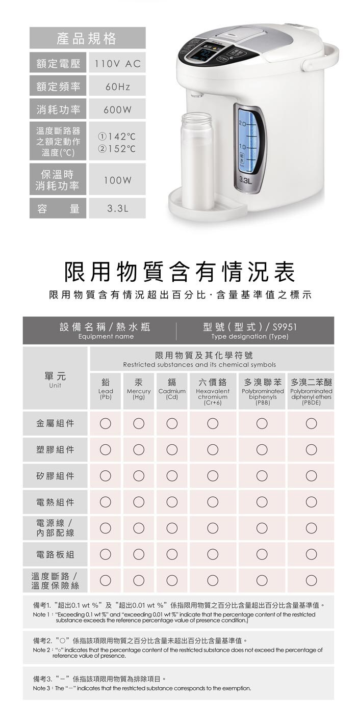 【Simba小獅王辛巴】智能六段式定溫調乳器 S5 6