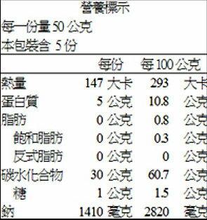 日正 長壽麵線 250g (24入) / 箱【康鄰超市】 2