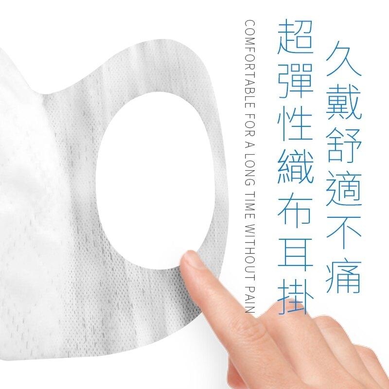 [現貨] 非醫療 口罩 3D口罩 外銷日本 數量有限要買要快 賣完不接單 3