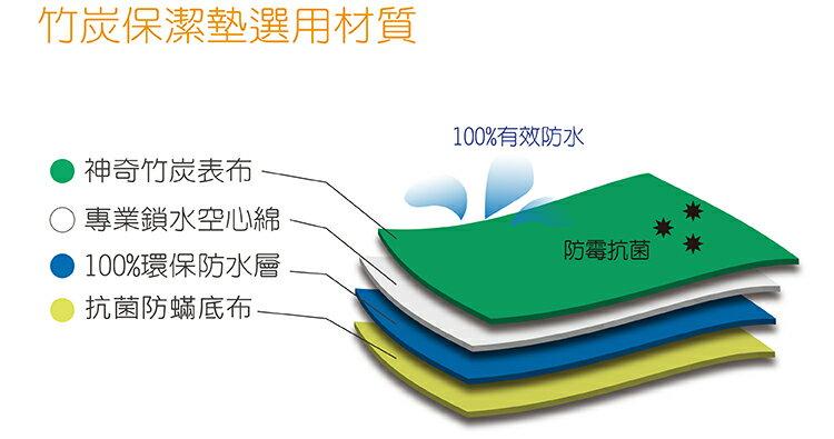保潔墊防水雙人床包式 雕花竹炭 100%長效防水、保暖、消除異味 5x6.2尺 寢國寢城 6