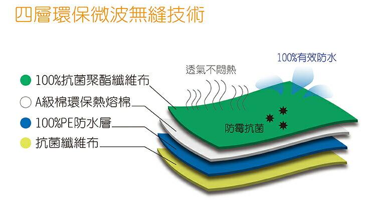 保潔墊印花防水 加大雙人平鋪式 專業4層長效防水、抗菌、可機洗、透氣柔軟 2色 單品 4