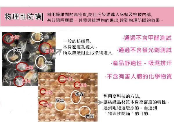 雙人床包枕套3件組【防?抗菌、吸濕排汗】馬卡龍防棉床包組 # 6色 8