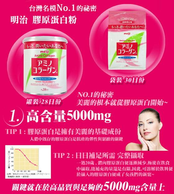 Meiji 日本明治膠原蛋白粉補充包袋裝214g 2019 / 07 日本熱銷NO.1 日本平行輸入 PG美妝 3