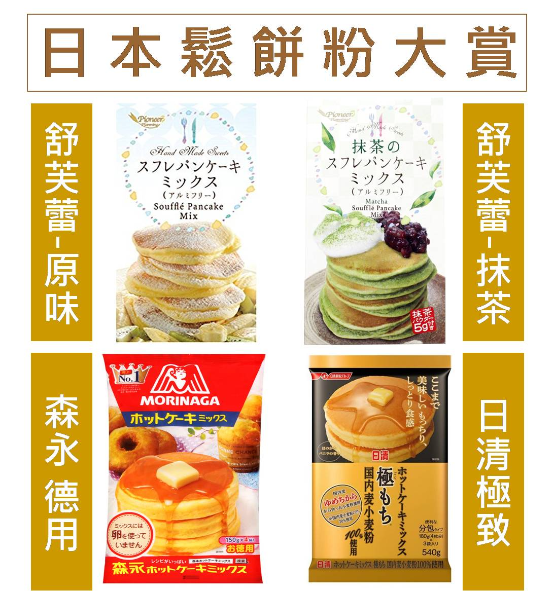 《Chara 微百貨》日本 森永 日清 Pioneer 北海道 舒芙蕾 鬆餅粉 抹茶 250g 鬆餅 極致 糖漿 1