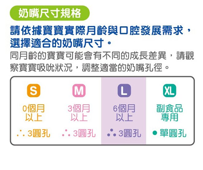 nac nac - 吸吮力學標準奶嘴M (2入) 3