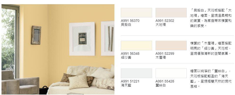 【漆太郎】Dulux得利991竹炭健康居抗甲醛乳膠漆 平光 1G(加侖)  /  5G(加侖) 618購物節 7