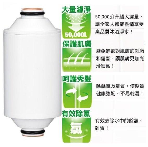 追加中*3M 全效沐浴過濾器 沐浴器替換濾芯 SFKC01-CN1-R 公司貨 只賣1100元