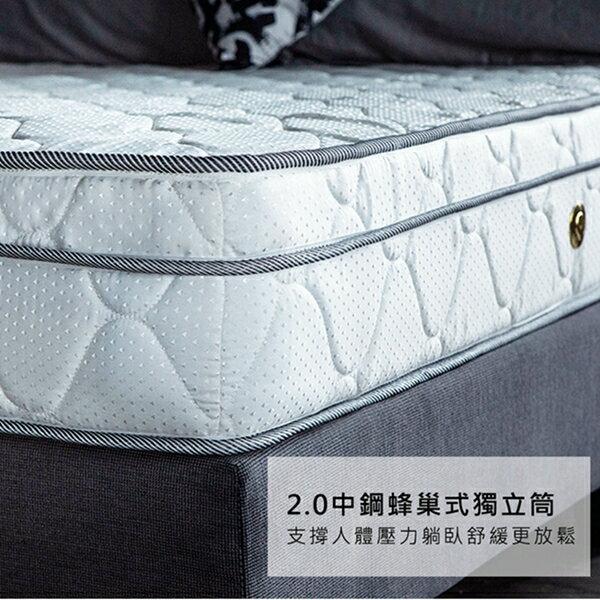 【雙12 SUPER SALE整點特賣★12 / 6 12:00準時搶購】【Julia】3M防潑水蜂巢式獨立筒床墊 多尺寸 4