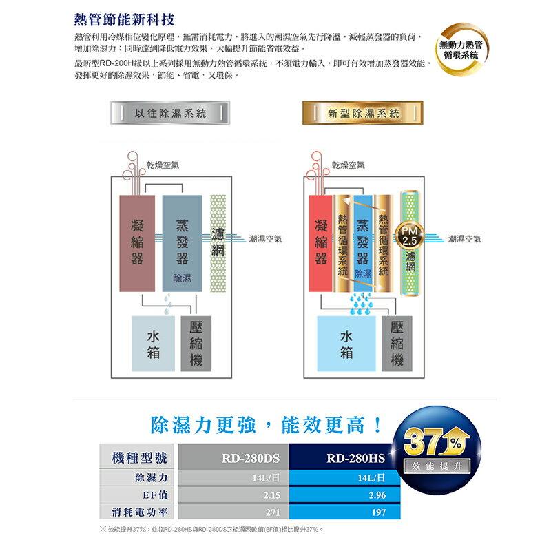 HITACHI 日立 10L【RD-200HG / HS】負離子清淨除濕機 一級能效 三年保固 PM2.5 台灣現貨 4