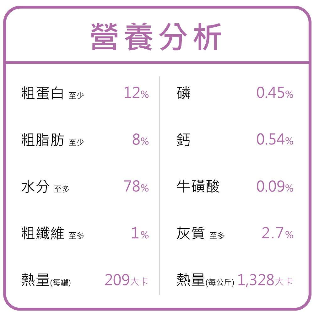 【降↘95折】Go! 天然主食貓罐 豐醬系列-無穀四種肉(156g 12件組) 1