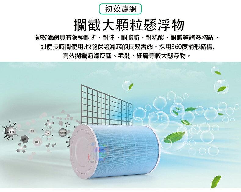 【小米淨化器外圈濾芯】初效濾網 HEPA濾網 過濾 顆粒物 PM2.5 PM0.3 花粉 空汙 Top-136-O-Fd 3