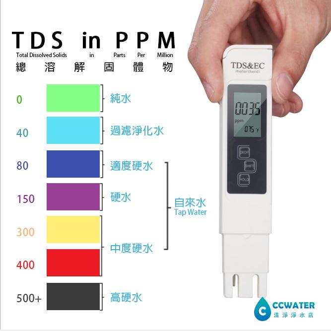 免運!! 水耕蔬菜*三合一TDS筆(TDS+EC+溫度測量)水質檢測筆、導電度測試筆、自來水總硬度,RO檢測筆269元