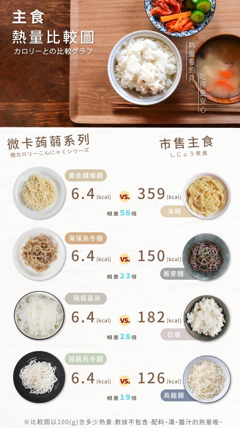 現貨!超纖 微卡蒟蒻系列 蒟蒻麵 蒟蒻米 海藻烏龍麵 膳食纖維 無澱粉 低卡食品 低熱量 素食 #捕夢網 6