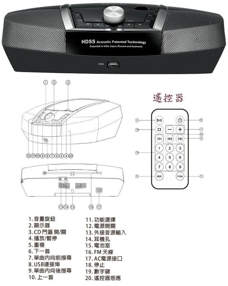 志達電子 CU-86 美國Blue Ever Blue CU-86 手提CD/USB音響 HDSS聲學技術