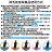 【現貨免運】【奶油蠟】私密處除毛 WaxXXX法國原裝 送超人氣原辰面膜&熱蠟鍋等 蜜蠟脫毛除毛刀除毛膏除毛機 6