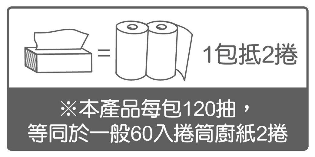 春風 抽取式廚房紙巾 一秒抽(120抽 / 3包 / 8串 / 箱) 5