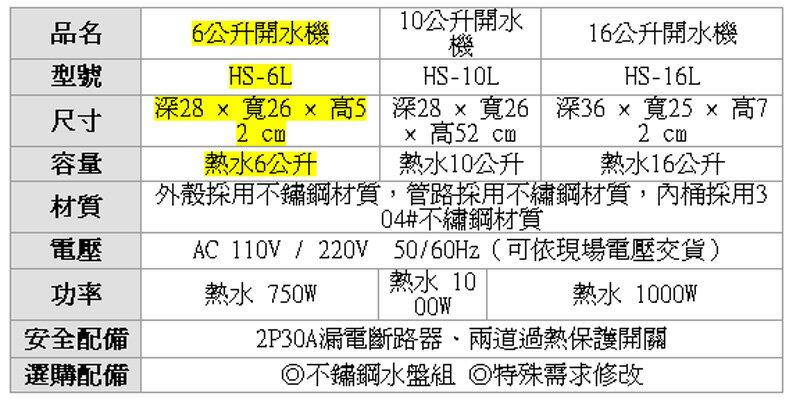 [大墩生活館]豪星牌桌上型6公升電開水機只賣6250元另有10公升,16公升