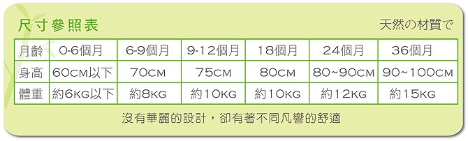 Simba小獅王辛巴 - 白竹纖紗布肚衣70cm 5