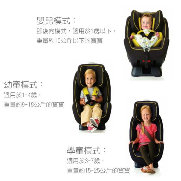 『121婦嬰用品館』奇哥 JOIE 成長型汽座0-7歲(0-25kg)-紅JBD39000R 2