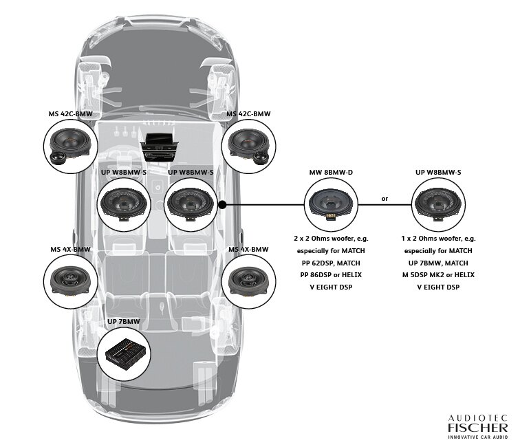 M3w MATCH MW 8BMW-D 超低音喇叭 德國品牌原廠正品 專業汽車音響安裝 保固一年 BuBu車用品