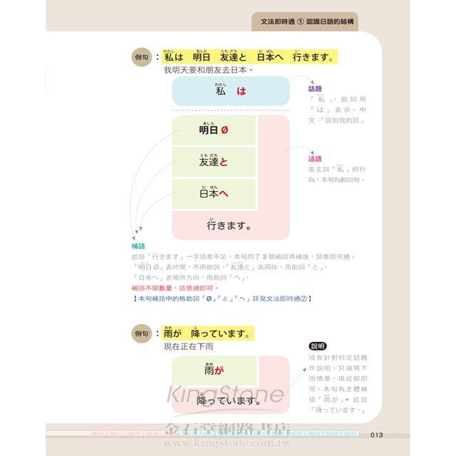 看圖學會日本語文法:30天學會「東京日本語專門學校」文法精華(書+1MP3) 8
