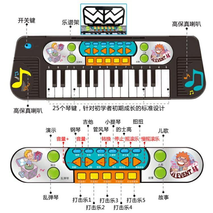 兒童電子琴啟蒙玩具寶寶早教益智音樂小鋼琴小男孩玩具琴1-3-6歲-遇見時尚家居