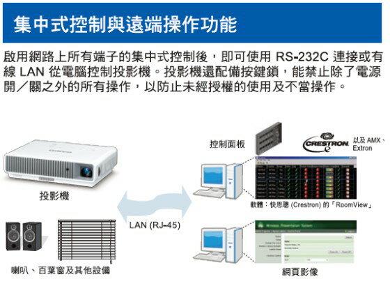 AviewS-CASIO XJ-M251投影機/3000流明/WXGA/免換燈泡,日本製造 4
