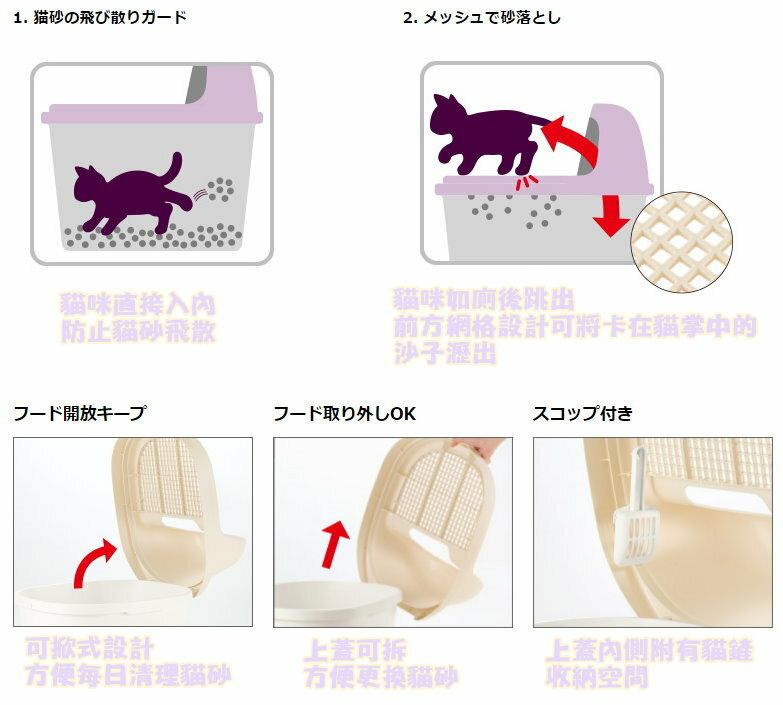 +貓狗樂園+ 日本Richell|不沾砂貓廁所|$1350 1