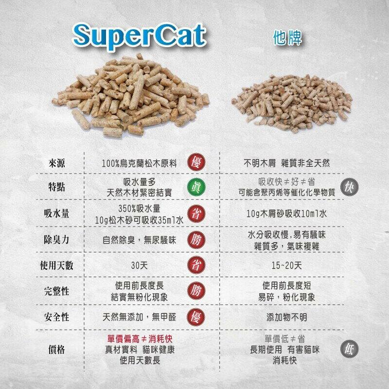 SuperCat烏克蘭超除臭松木砂3kg 可沖馬桶 貓砂*5包 2