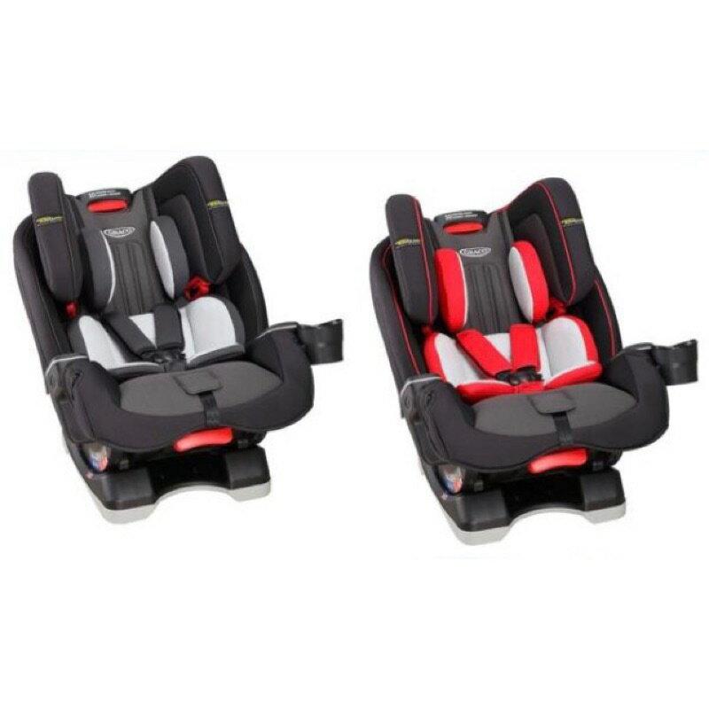 GRACO MILESTONE™ LX (0-12歲)長效型嬰幼童汽車安全座椅-小紅帽/大灰狼【六甲媽咪】