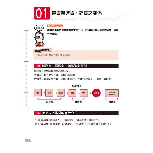 【2016全新改版】細說銀行招考:會計學(概要)【對應IFRS】 3