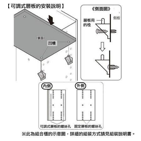 【DIY】45cm彩色櫃 五格櫃 COLOBO 45-3SH-WH NITORI宜得利家居 9