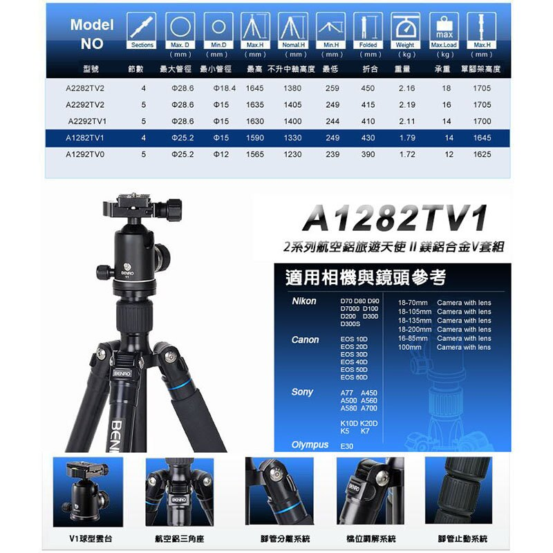 ~相機 ~ BENRO 百諾 A1282TV1 旅遊天使V系列反折鎂鋁合金三腳架套組 送