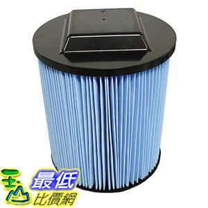 [106美國直購] 3-Layer Fine Dust Cartridge Filters Fit Ridgid 6 to 20 Gallon Wet/Dry Vacuums