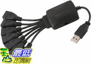 B@[有現貨-馬上寄] 延長線式 高速 USB 2.0 7 Port USB HUB/集線器 攜帶方便(20969_K010) dd