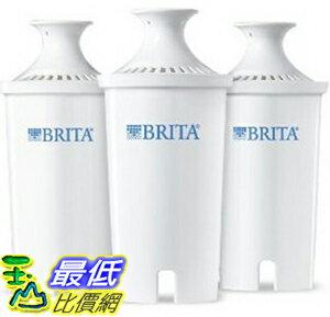 [玉山最低比價網] 現貨供應 BRITA 新款 濾水壺濾心/濾芯3入 圓形濾心(和舊款相容)