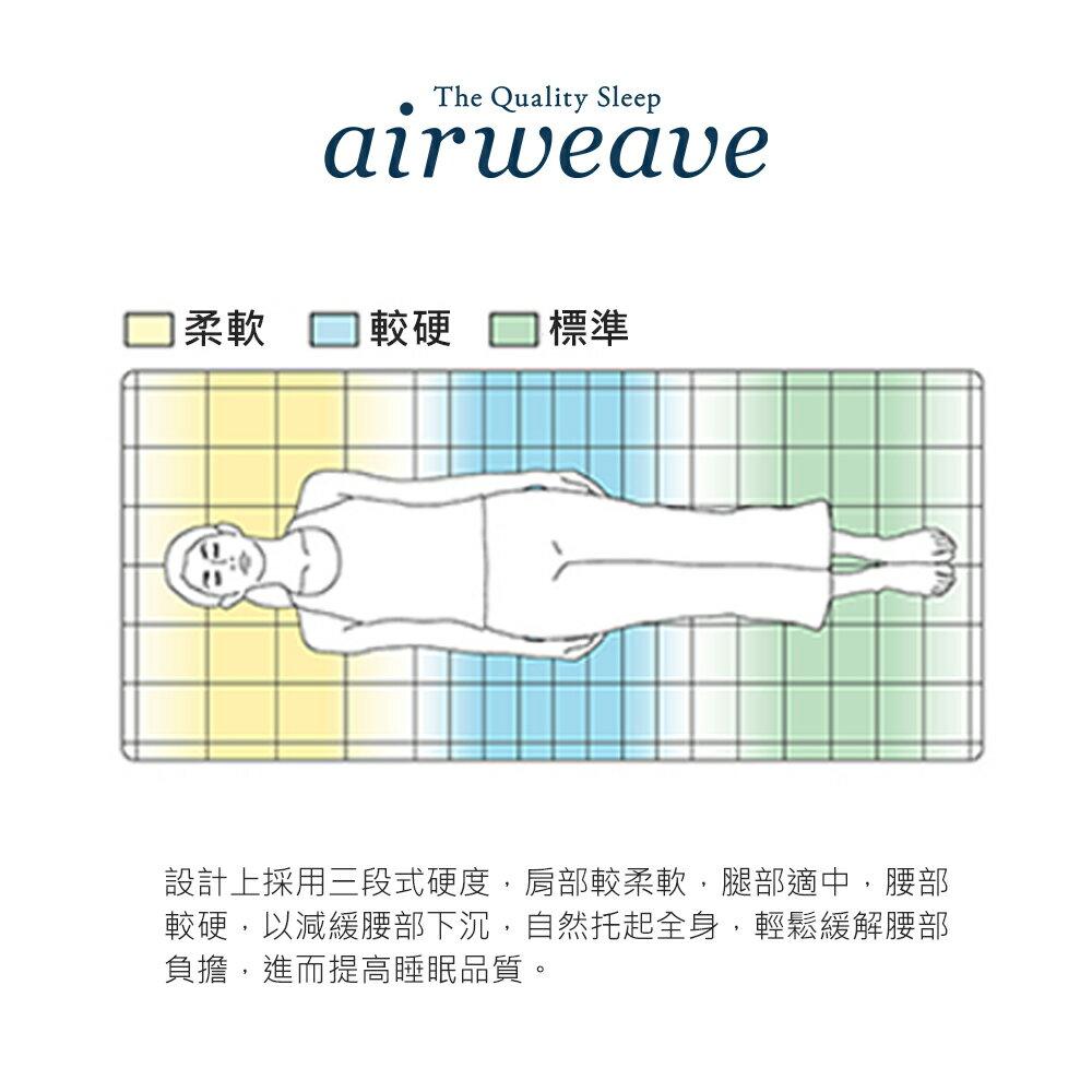 airweave 愛維福 S-LINE薄墊6.5公分 三段式支撐機能款 (日本市佔第一薄墊品牌 原裝進口) 1